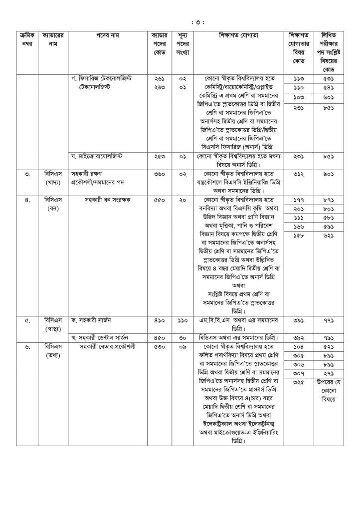 41th BCS Circular 2019 with PDF 3